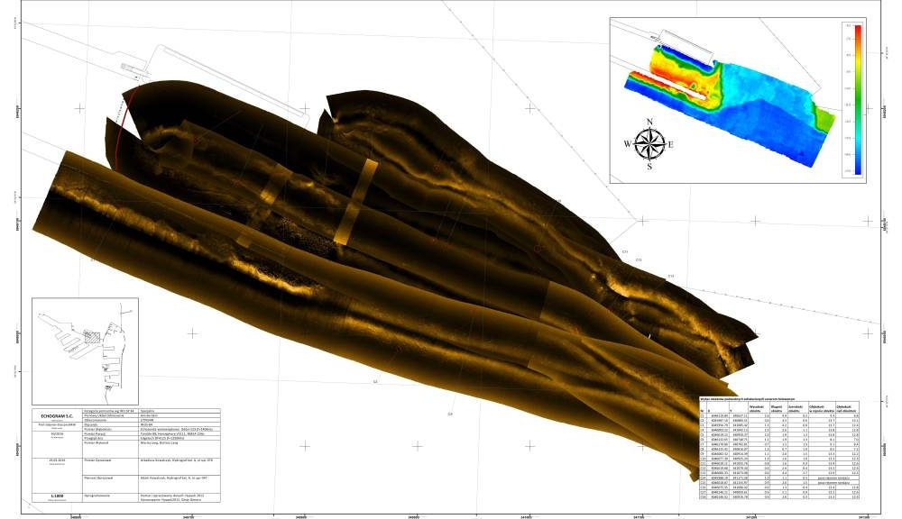 20160319-stoczniamw-sonar